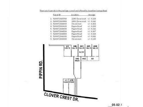 2456  Clovercrest Dr